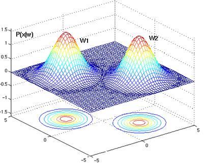 Matlab 3d vector visualization software